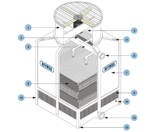 Reymsa Cooling Tower at AAP parts chart